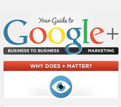 Google Plus for your B2B Marketing Strategy