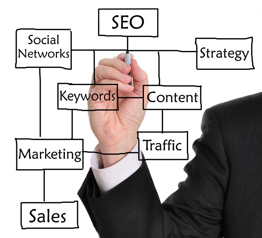 Help-your-Inbound-Marketing