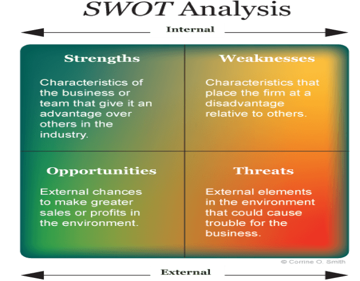 geely swot analysis