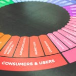 Leading Customer Experience Trends for 2017