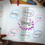 Critical Considerations for Creating and Protecting your Brand Story
